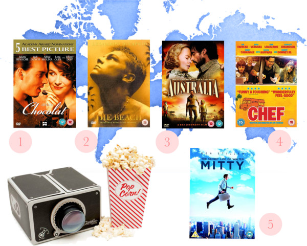 travel films