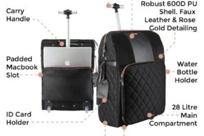 The Travel Hack Pro Cabin Case Review - diagram of external features